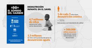 El-sonido-del-hambre-Desnutrición-infantil-en-el-Sahel